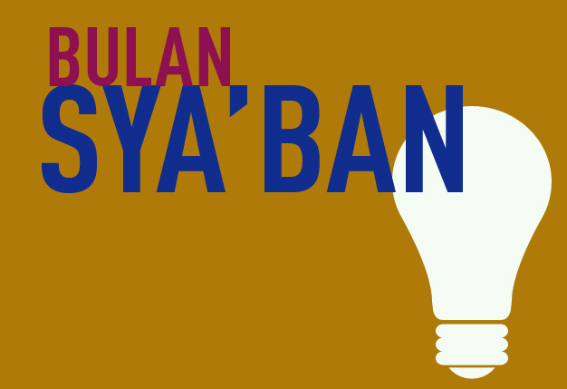 الحوادث فی شعبان               Peristawa di Bulan Sya'ban